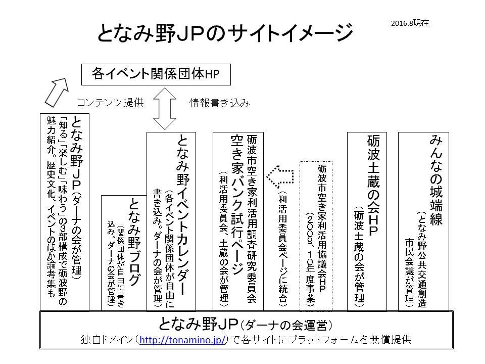 201608となみ野JPのサイトイメージ改.jpg